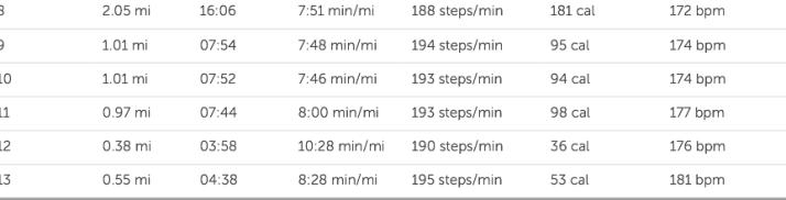 2014 nyc half marathon course