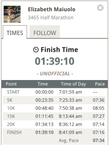 nyrr brooklyn half marathon pictures results  (1)