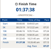 nyrr staten island half marathon pictures results post report (1)