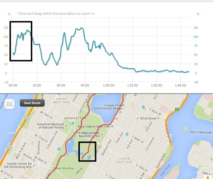 nyc half marathon course strategy part (1)