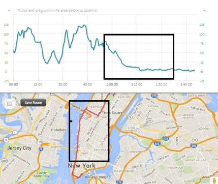 nyc half marathon course strategy part (3)