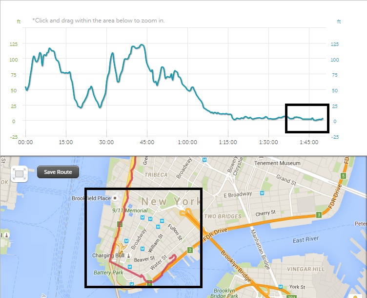 New York City Half Marathon Tips, Course Strategy and Logistics ...