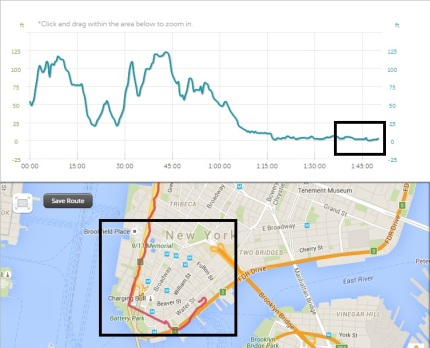 nyc half marathon course strategy part (4)
