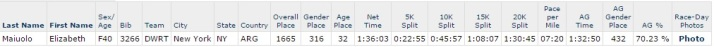 results nyrr