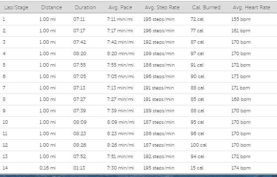 nycruns-verrazano-half-marathon-bay-ridge-brooklyn-ny-14