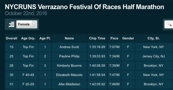 nycruns-verrazano-half-marathon-bay-ridge-brooklyn-ny-3